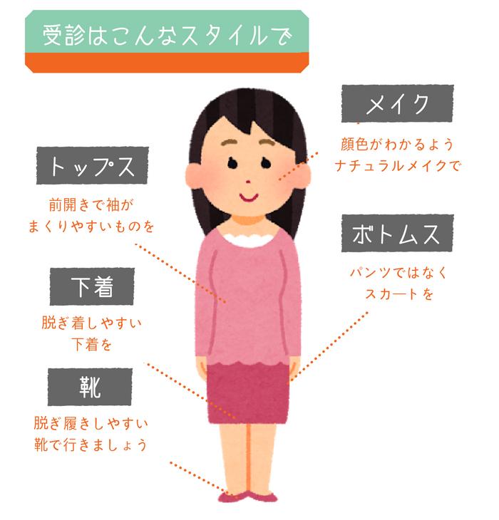受診のスタイル (1)